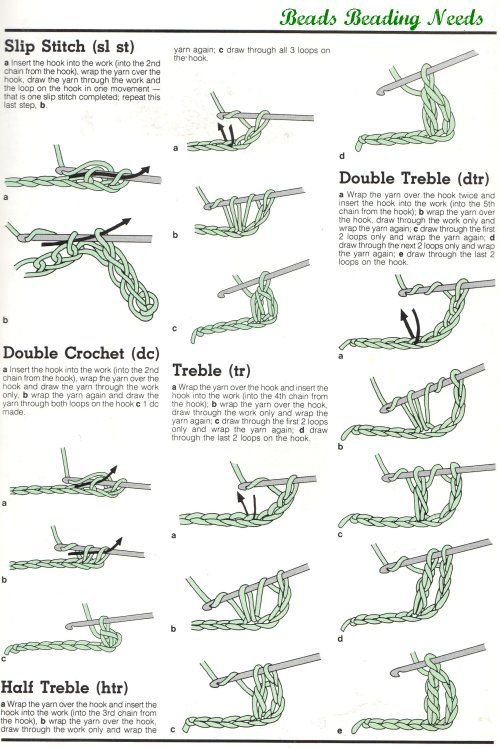 save the stitches instructions