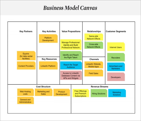 sample business model of a company pdf