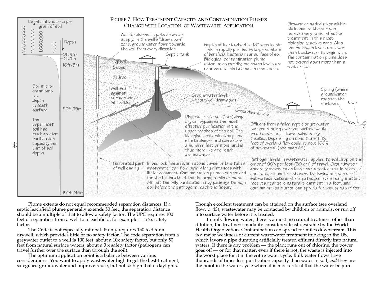 system design pdf