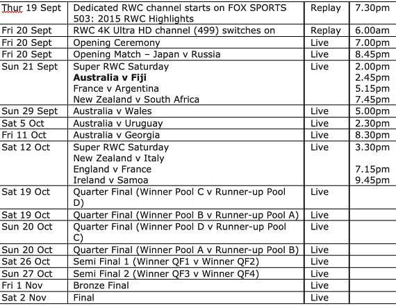 rugby tonight tv guide