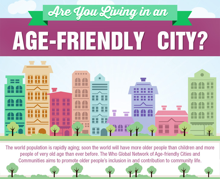 who age friendly cities application