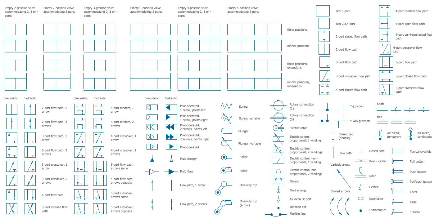 valve design pdf