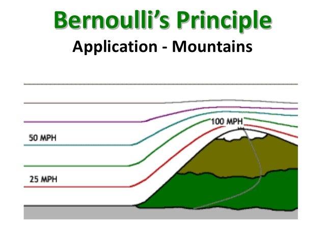 principle application