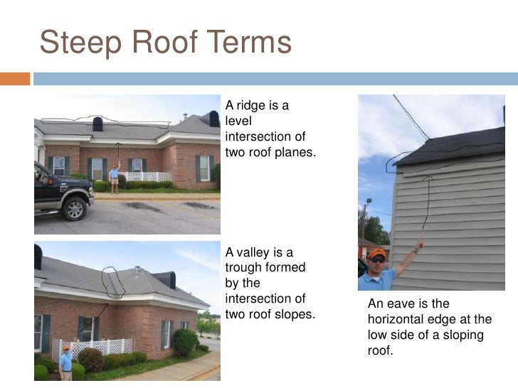 roofing urban dictionary