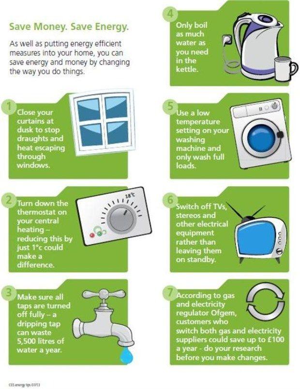 power efficiency guide snopes
