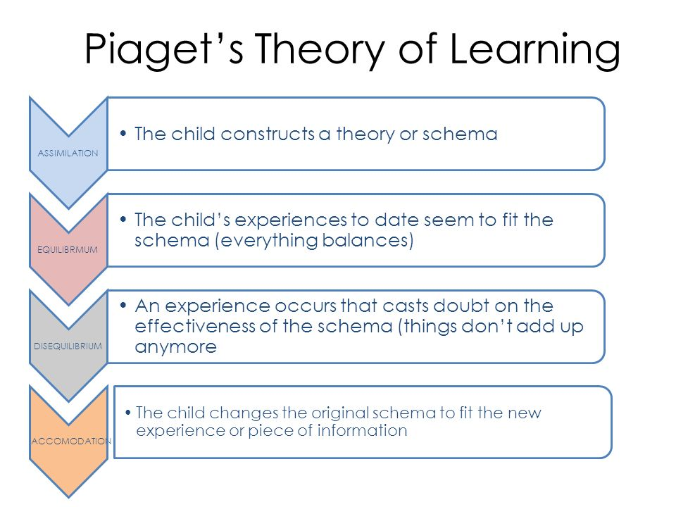 piaget theory of play pdf