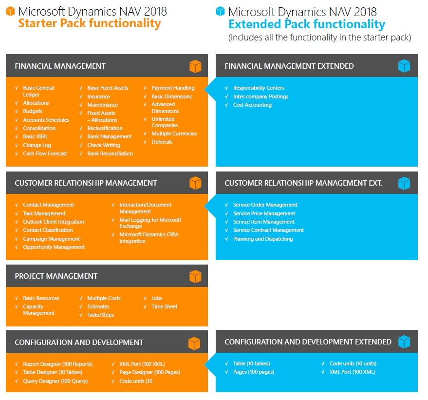 microsoft licensing guide 2018