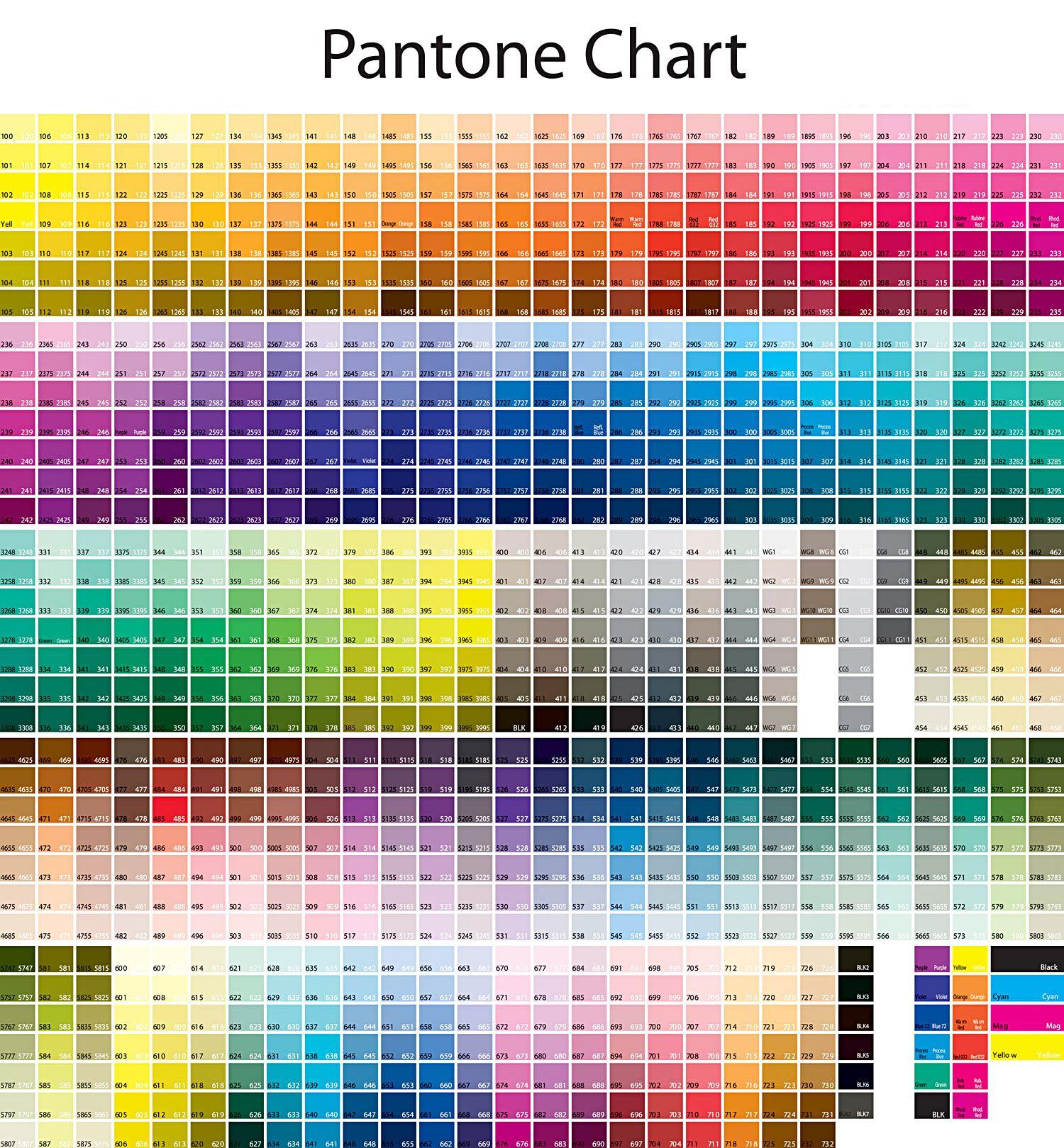 p chart pdf