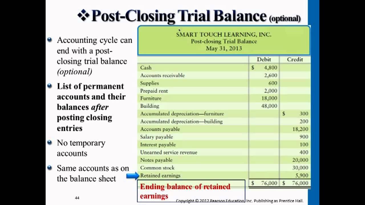post closing trial balance pdf