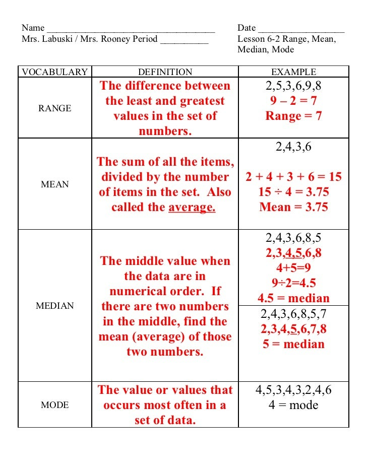 sample mean math definition