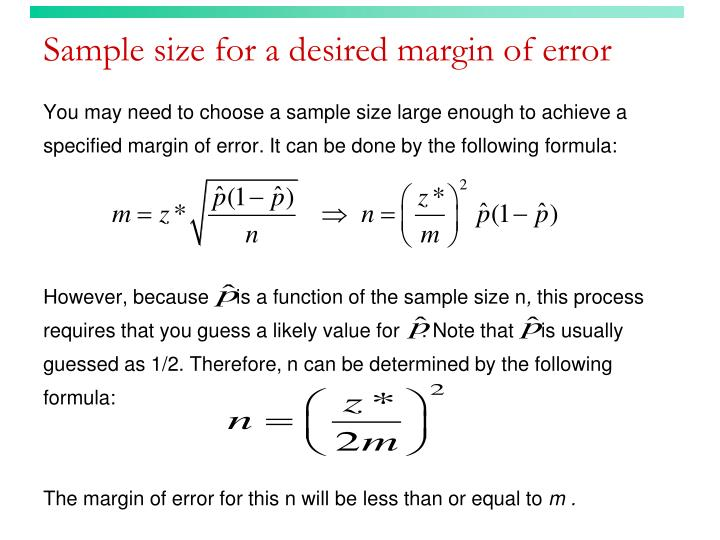 sample size from proportion margin of error