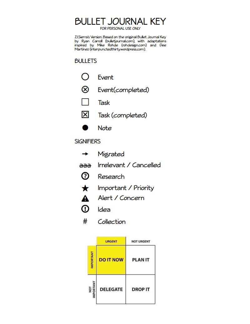 time management journal pdf