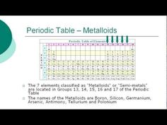 understanding the periodic table pdf